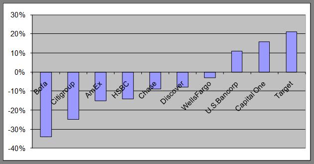 карта моменталка цена Гатчина